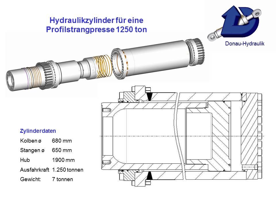 Hydraulikzylinder für Strangpresse